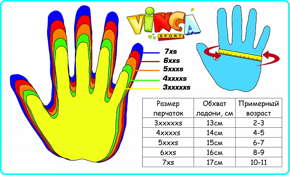 Таблица размеров детских перчаток Vinca sport
