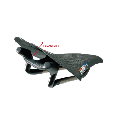 Седло на велосипед Control Tech CARBON COMP SADDLE, 263*112мм, черное, SD-02